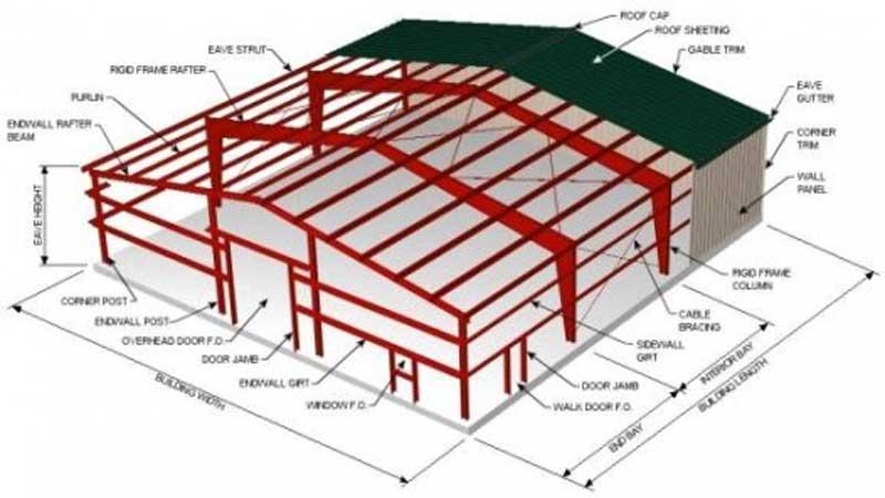 Steel Structure Mahendra Engineering Pvt Ltd Prefab